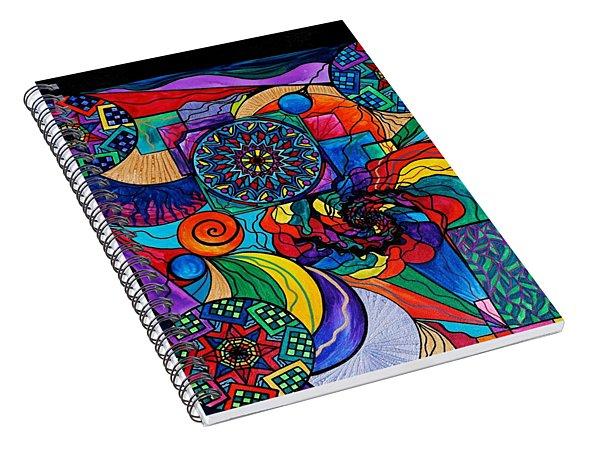 Self Exploration Spiral Notebook