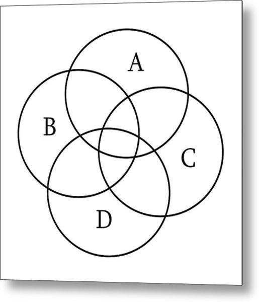 Mathematical Logic Metal Prints And Mathematical Logic Metal Art