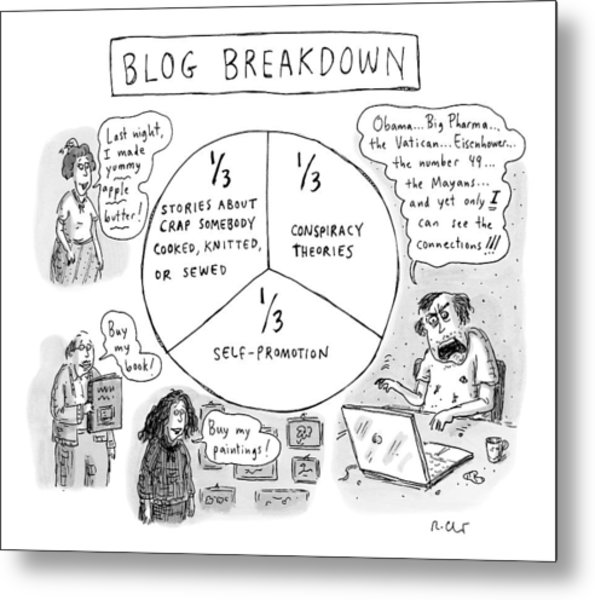 A Pie Chart Titled Blog Breakdown Is Divided Metal Print