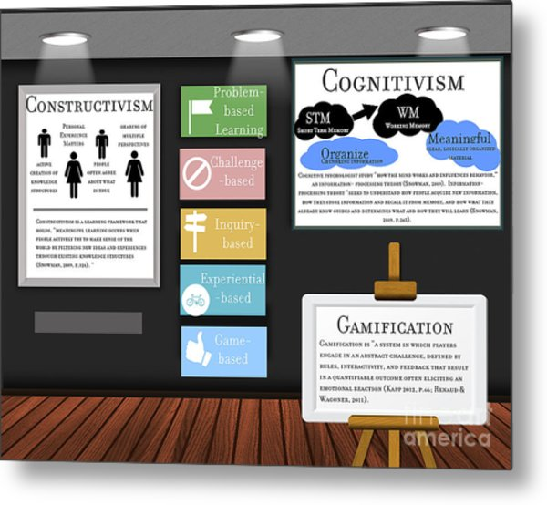 Active Learning Metal Print