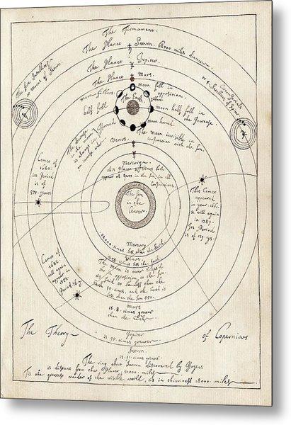 Copernican Solar System