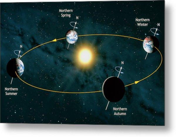 Earth's Orbit Showing Seasons Metal Print