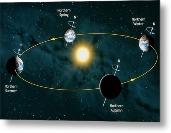 Earth's Orbit Showing Seasons Metal Print by Mark Garlick/science Photo Library