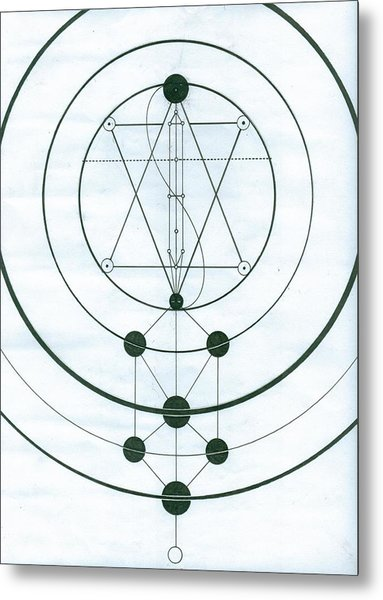 Esoteric Symbology  Metal Print
