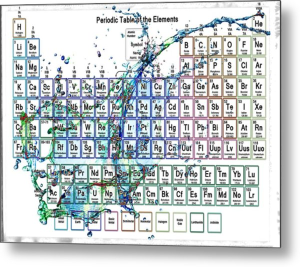 Periodic Table Colorful Liquid Splash Metal Print