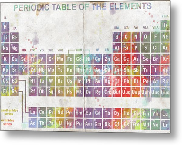 Periodic Table Of The Elements Metal Print