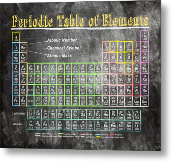 Retro Chalkboard Periodic Table Of Elements Metal Print