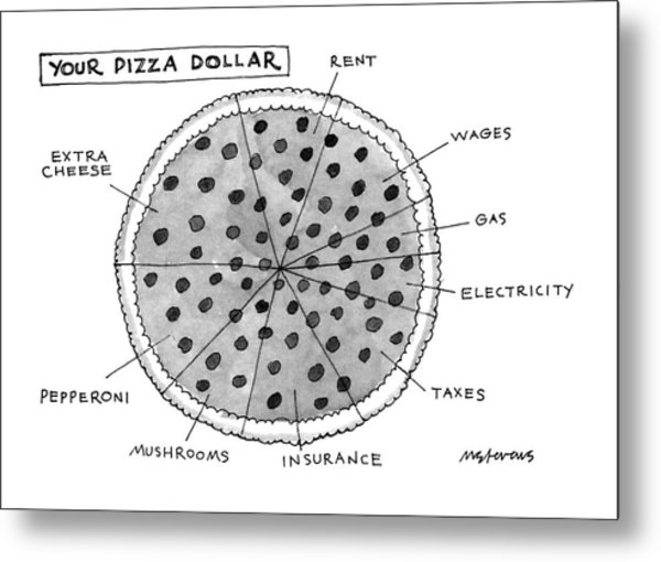 Your Pizza Dollar Metal Print