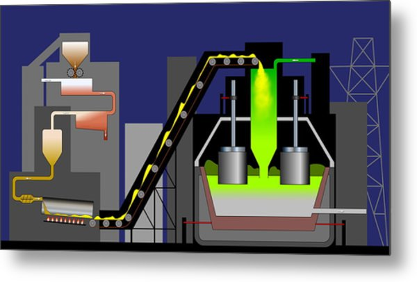 Aluminium Production Metal Print by