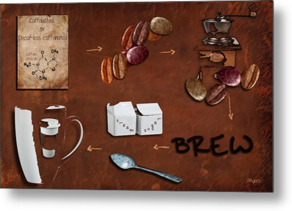 Coffee Deconstructed Metal Print