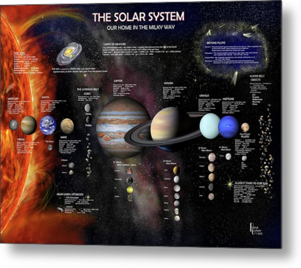 The Solar System Metal Print by Patrick Belote