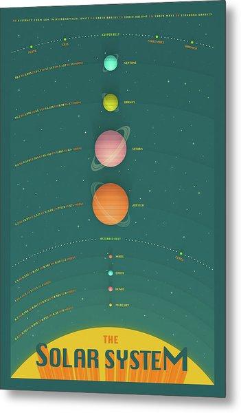 The Solar System Metal Print