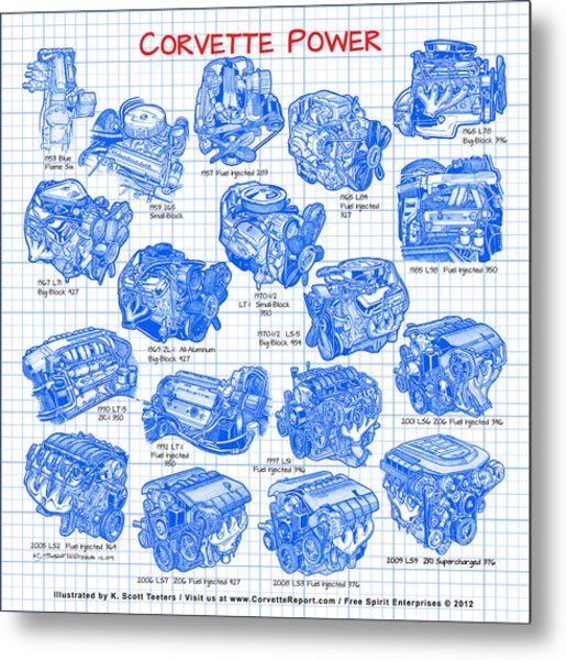 Corvette Power - Corvette Engines From The Blue Flame Six To The C6 Zr1 Ls9 Metal Print