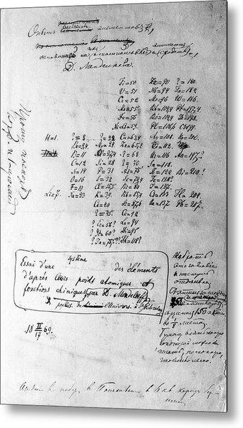 Mendeleyev's Periodic Table, 1869 Metal Print