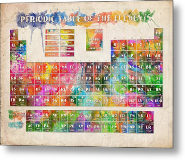 Periodic Table Of The Elements 10 Metal Print