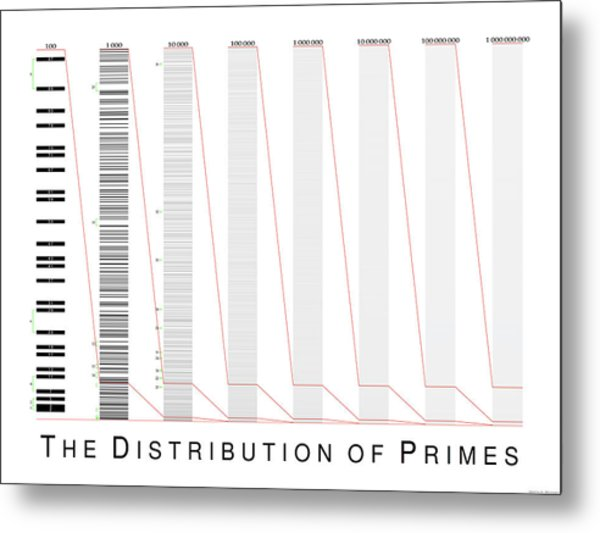 The Distribution Of Primes Metal Print by Martin Weissman