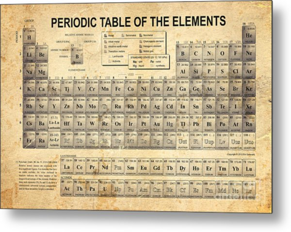 The Periodic Table Metal Print
