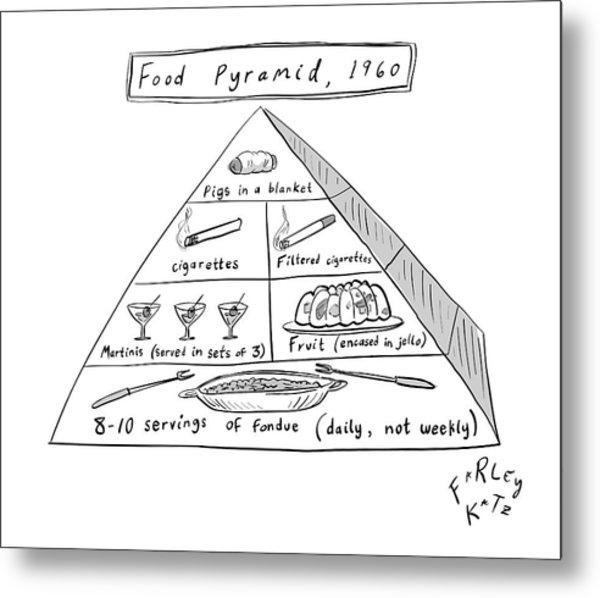 1960s Food Pyramid Metal Print