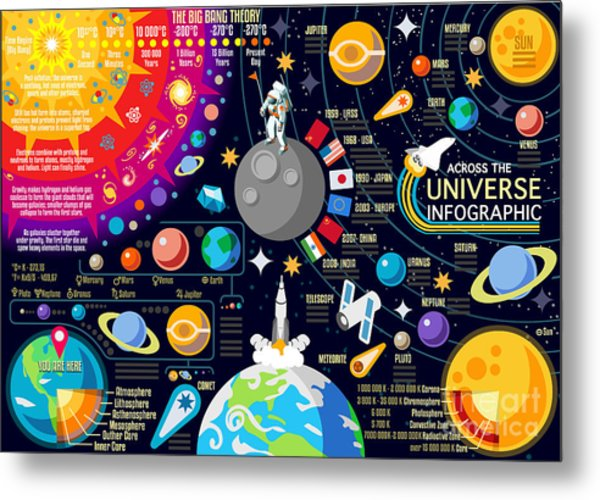 Space 3d Galaxy New Horizons Of The Metal Print