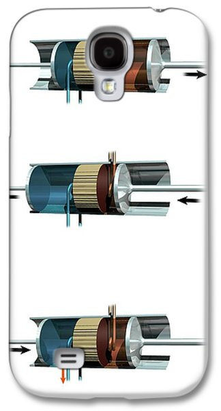 Stirling Engine Mechanism Galaxy S4 Case