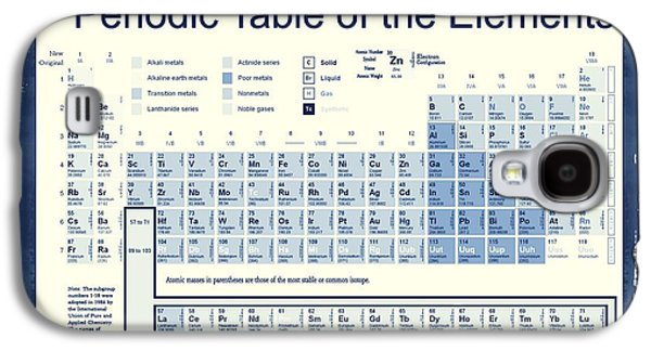 Vintage Periodic Table Of The Elements Galaxy S4 Case