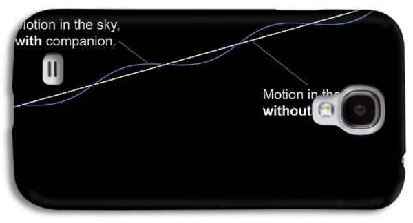 Comparison Diagram Showing The Motion Galaxy S4 Case
