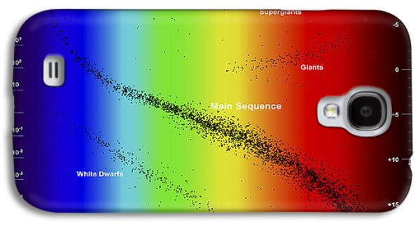 Generated Galaxy S4 Cases - Diagram Showing The Spectral Class Galaxy S4 Case by Fahad Sulehria