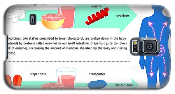 Grapefruit Juice And Medicine Warning Galaxy S5 Case by Science Source