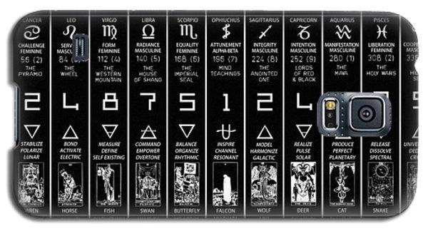 Thirteen Moonstar Chart Galaxy S5 Case