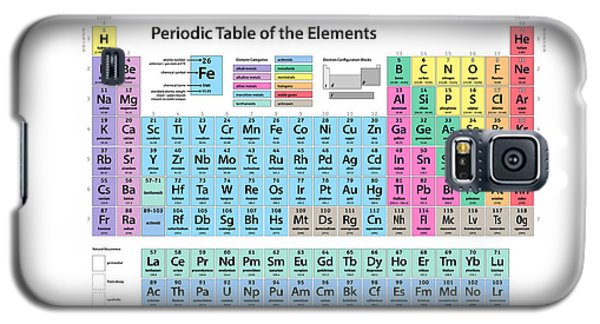 Periodic Table Of Elements Galaxy S5 Case