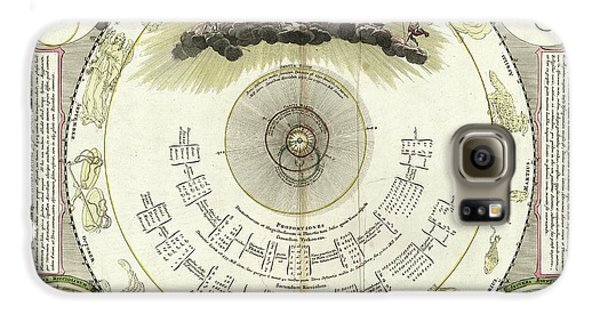 Tychonic Solar System Galaxy S6 Case by Library Of Congress, Geography And Map Division