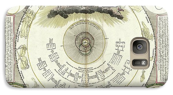 Tychonic Solar System Galaxy S7 Case by Library Of Congress, Geography And Map Division