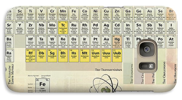 Galaxy Case featuring the digital art The Periodic Table Of The Elements by Gina Dsgn
