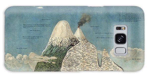 Alexander Von Humboldts Chimborazo Map Galaxy Case