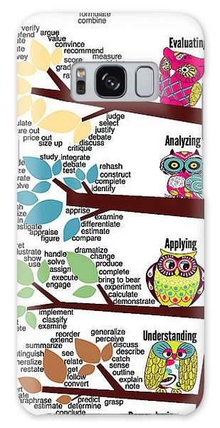 Bloom's Taxonomy With Verbs Galaxy Case
