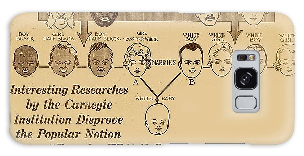 Controversial Galaxy Case - Eugenics Research by American Philosophical Society
