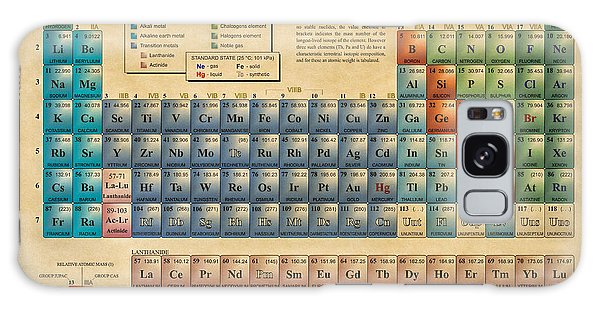 Periodic Table Of The Elements Galaxy Case
