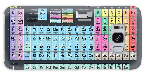 Metal Galaxy Case - Periodic Table Of Elements by Michael Tompsett