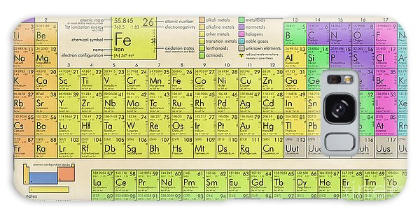 The Periodic Table Of The Elements Galaxy Case by Olga Hamilton