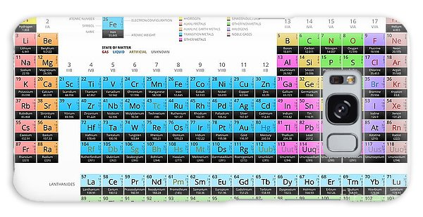 Scientific Illustration Galaxy Case - Mendeleevs Periodic Table Of The by Vchal