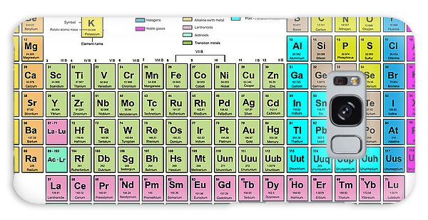 Scientific Illustration Galaxy Case - Periodic Table Of The Elements With by Charobnica