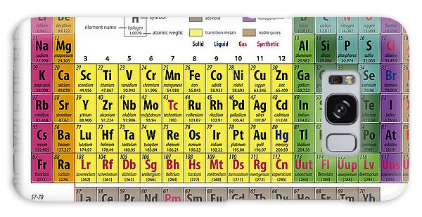 Scientific Illustration Galaxy Case - Periodic Table Of Elements by Pablofdezr