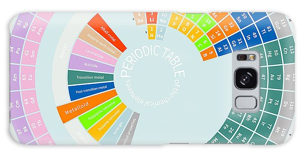 Scientific Illustration Galaxy Case - Periodic Table Of The Chemical Elements by Danielz1