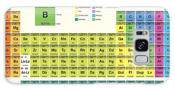 Scientific Illustration Galaxy Case - Periodic Table Of The Elements - by Alejo Miranda