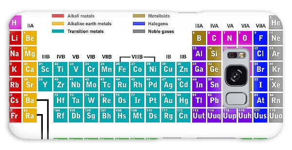 Metal Galaxy Case - Periodic Table Of The Elements by Dece