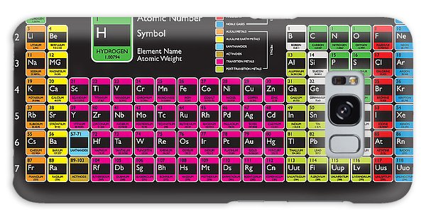 Scientific Illustration Galaxy Case - Updated Periodic Table With Livermorium by Nicemonkey