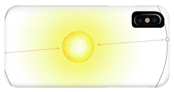 Earth Orbit iPhone Case - Diagram Of Earth's Orbit Around The Sun by Mark Garlick