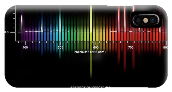 Helium Emission And Absorption Spectra IPhone Case