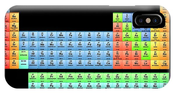 Periodic Table Of The Elements 2017 Phone Case By Alfred Pasieka Science Photo Library