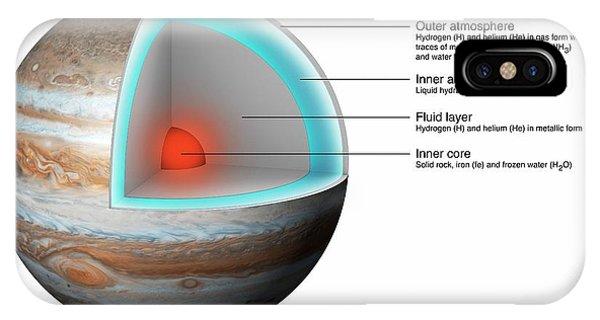 Cutout iPhone Case - Structure Of Jupiter by Mikkel Juul Jensen